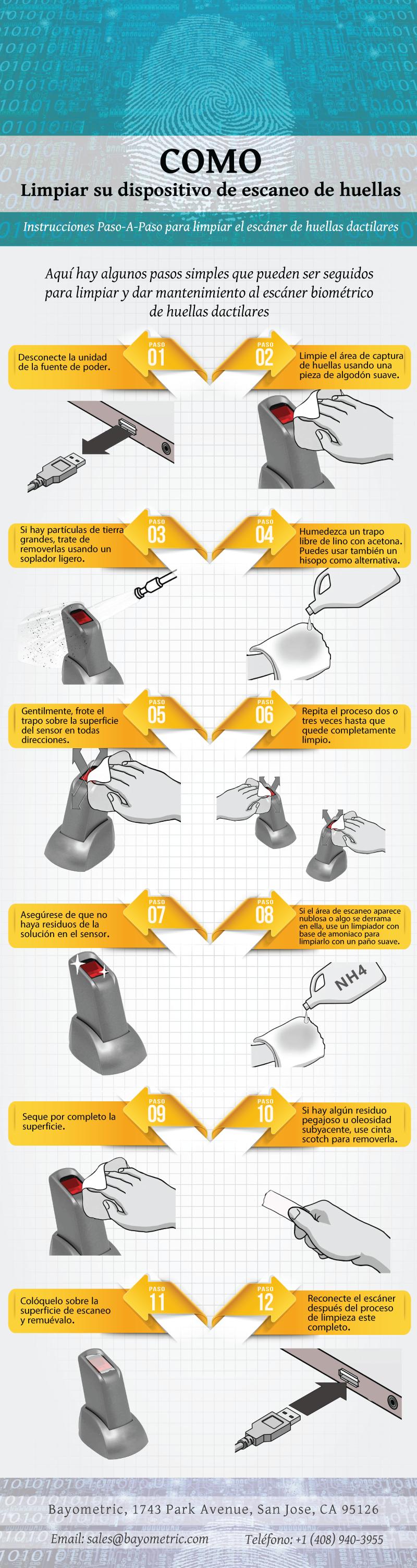 Escáner de huellas dactilares limpio